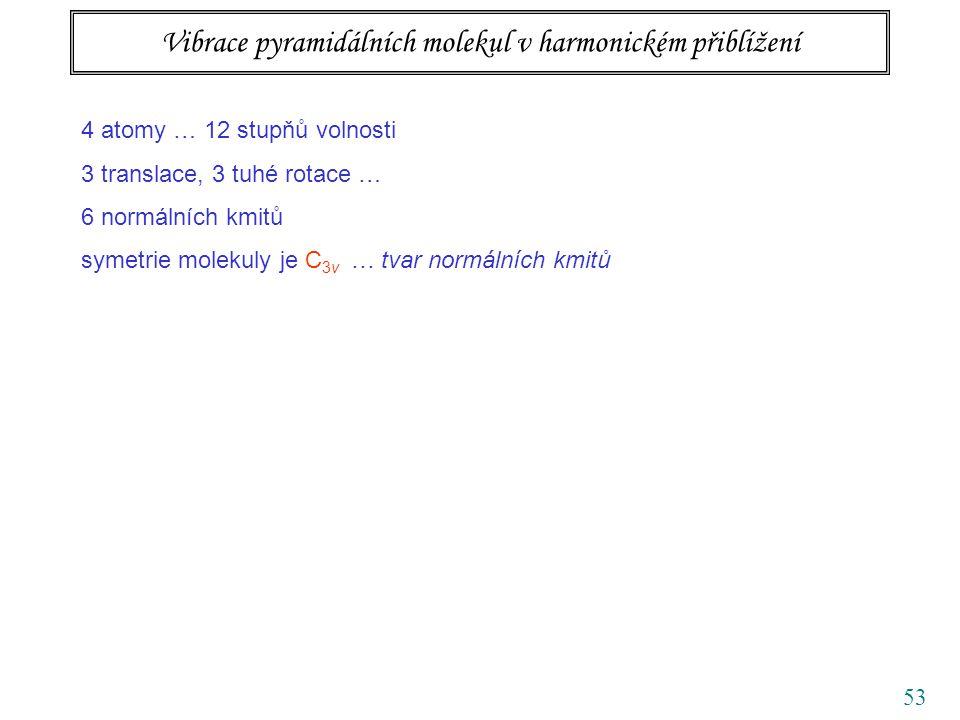 53 Vibrace pyramidálních molekul v harmonickém přiblížení 4 atomy … 12 stupňů volnosti 3 translace, 3 tuhé rotace … 6 normálních kmitů symetrie molekuly je C 3v … tvar normálních kmitů