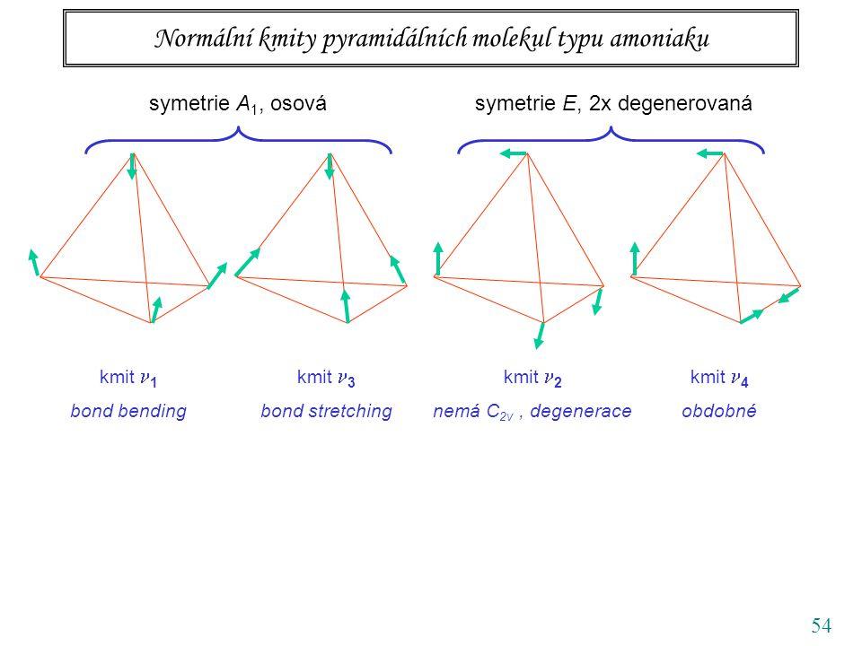 54 Normální kmity pyramidálních molekul typu amoniaku symetrie A 1, osovásymetrie E, 2x degenerovaná kmit 1 bond bending kmit 3 bond stretching kmit 2 nemá C 2v, degenerace kmit 4 obdobné