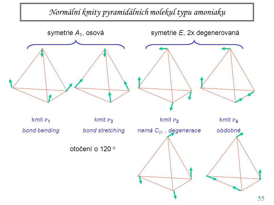 55 Normální kmity pyramidálních molekul typu amoniaku symetrie A 1, osovásymetrie E, 2x degenerovaná kmit 1 bond bending kmit 3 bond stretching kmit 2 nemá C 2v, degenerace kmit 4 obdobné otočení o 120 o