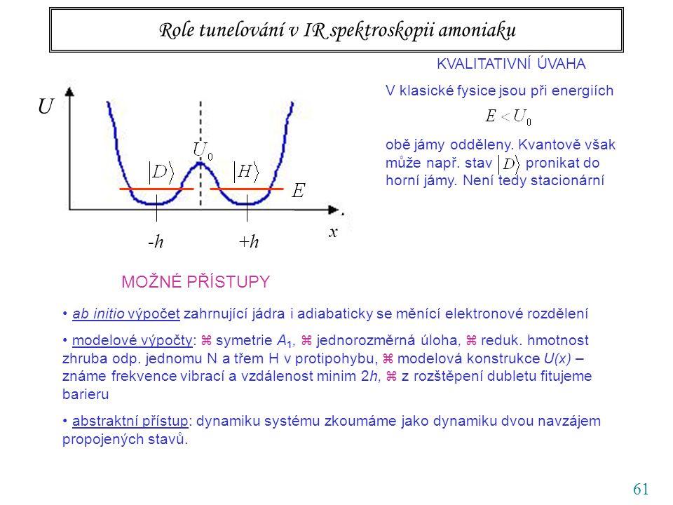 61 Role tunelování v IR spektroskopii amoniaku KVALITATIVNÍ ÚVAHA V klasické fysice jsou při energiích obě jámy odděleny.