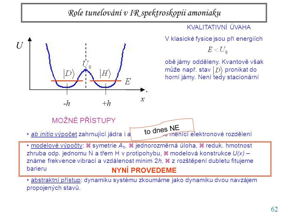 62 Role tunelování v IR spektroskopii amoniaku KVALITATIVNÍ ÚVAHA V klasické fysice jsou při energiích obě jámy odděleny.