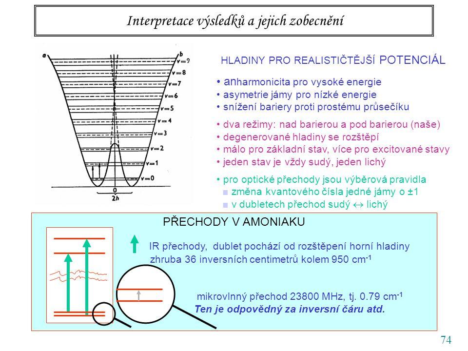 74 Interpretace výsledků a jejich zobecnění PŘECHODY V AMONIAKU IR přechody, dublet pochází od rozštěpení horní hladiny zhruba 36 inversních centimetrů kolem 950 cm -1 mikrovlnný přechod 23800 MHz, tj.