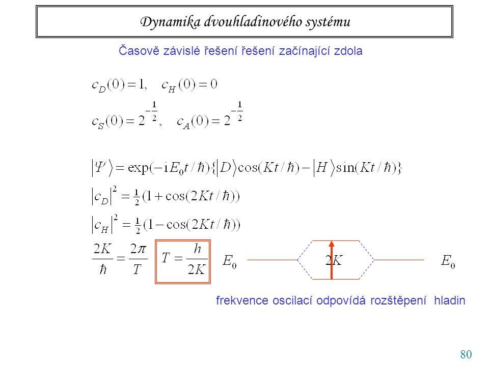 80 Dynamika dvouhladinového systému Časově závislé řešení řešení začínající zdola frekvence oscilací odpovídá rozštěpení hladin