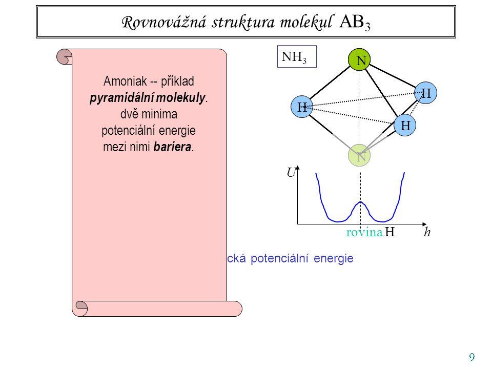 9 F F F B BF 3 U hrovina F Rovnovážná struktura molekul AB 3 U hrovina H U adiabatická potenciální energie N N NH 3 NNN NNNN N H H H Amoniak -- příklad pyramidální molekuly.