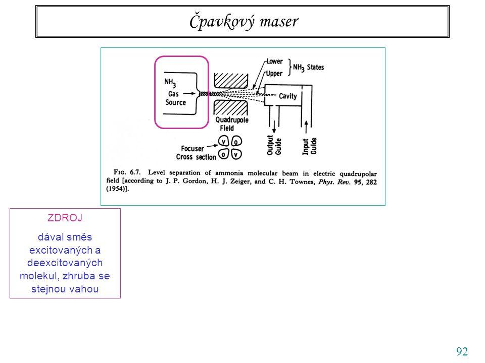 92 Čpavkový maser ZDROJ dával směs excitovaných a deexcitovaných molekul, zhruba se stejnou vahou