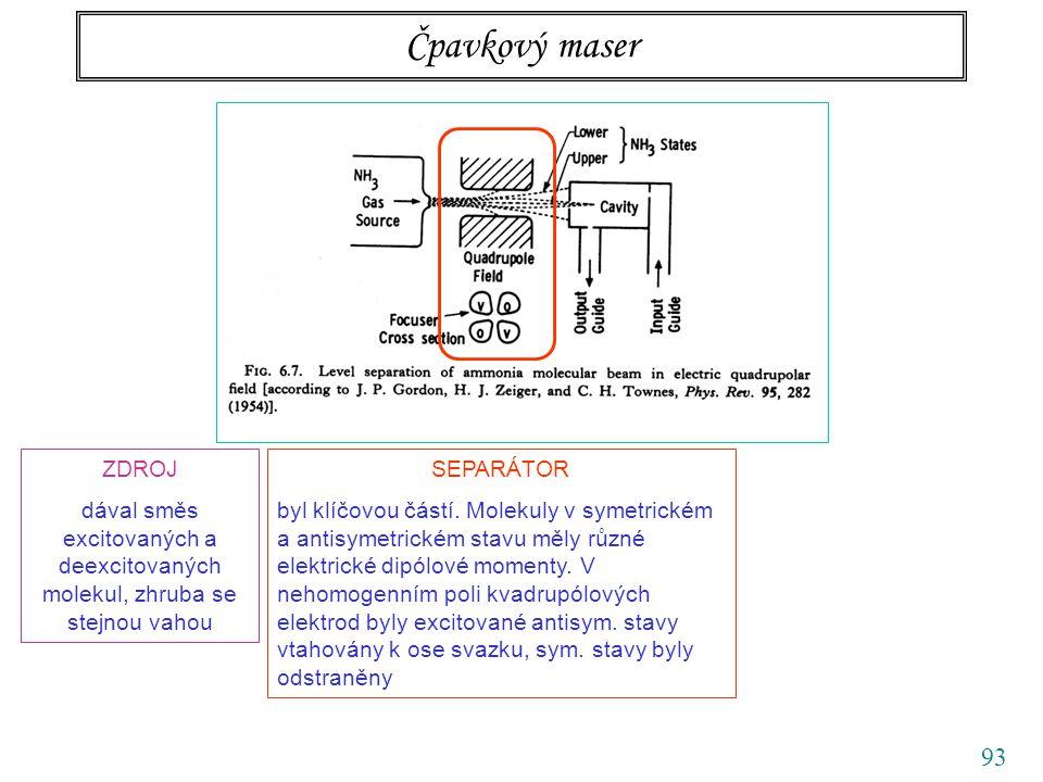 93 Čpavkový maser ZDROJ dával směs excitovaných a deexcitovaných molekul, zhruba se stejnou vahou SEPARÁTOR byl klíčovou částí.