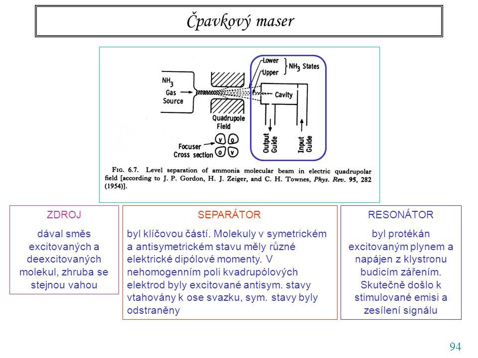 94 Čpavkový maser ZDROJ dával směs excitovaných a deexcitovaných molekul, zhruba se stejnou vahou SEPARÁTOR byl klíčovou částí.