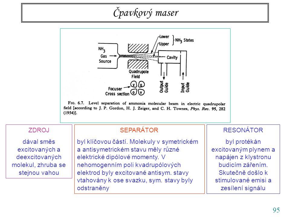 95 Čpavkový maser ZDROJ dával směs excitovaných a deexcitovaných molekul, zhruba se stejnou vahou SEPARÁTOR byl klíčovou částí.