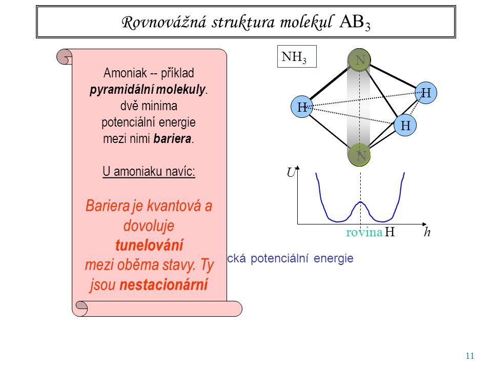 11 F F F B BF 3 U hrovina F Rovnovážná struktura molekul AB 3 U hrovina H U adiabatická potenciální energie N N NH 3 NN N NNNN N H H H Amoniak -- příklad pyramidální molekuly.