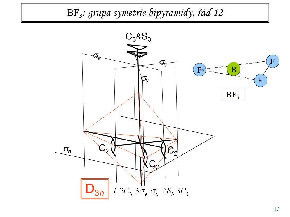 13 BF 3 : grupa symetrie bipyramidy, řád 12 hh vv vv D3hD3h C3&S3C3&S3 C2C2 C2C2 C2C2 BF 3 F F F NNN B vv