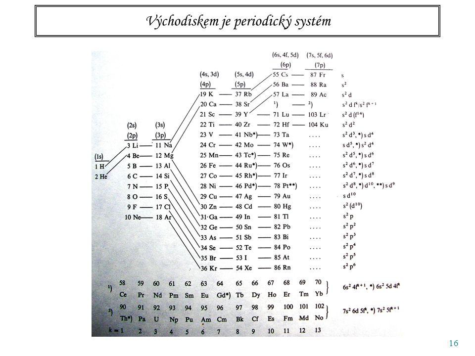 16 Východiskem je periodický systém