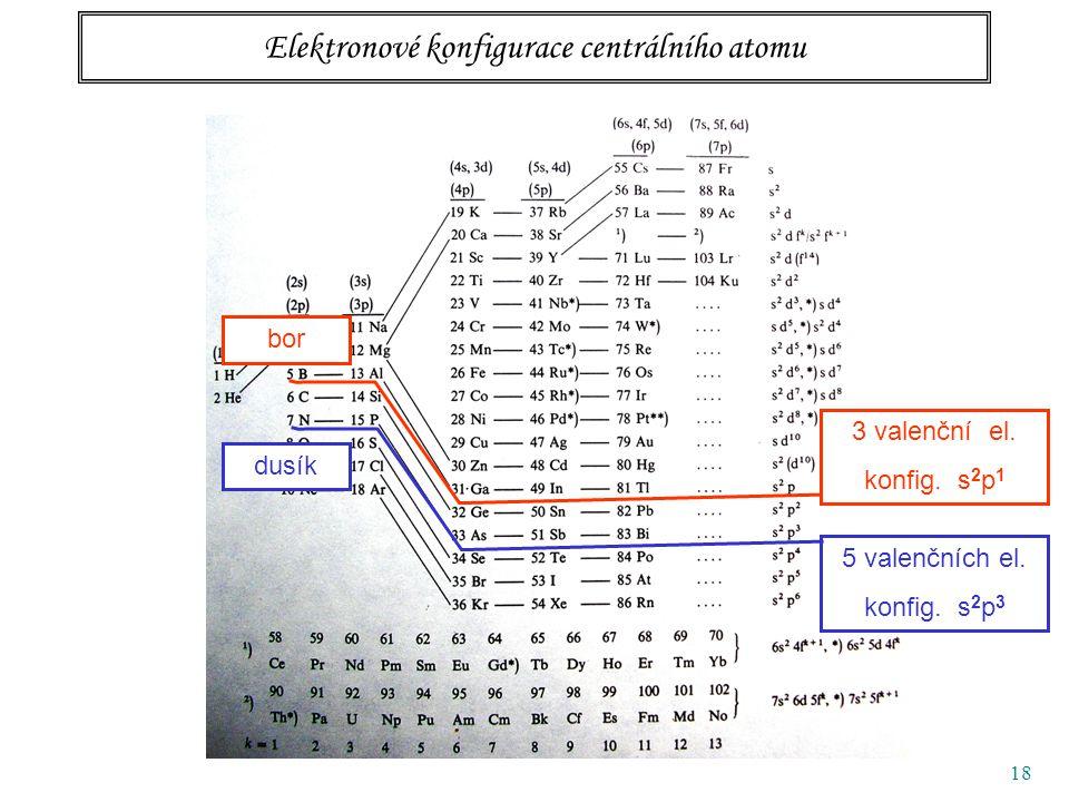 18 Elektronové konfigurace centrálního atomu 3 valenční el.