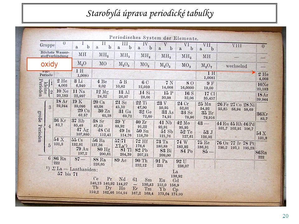 20 Starobylá úprava periodické tabulky oxidy
