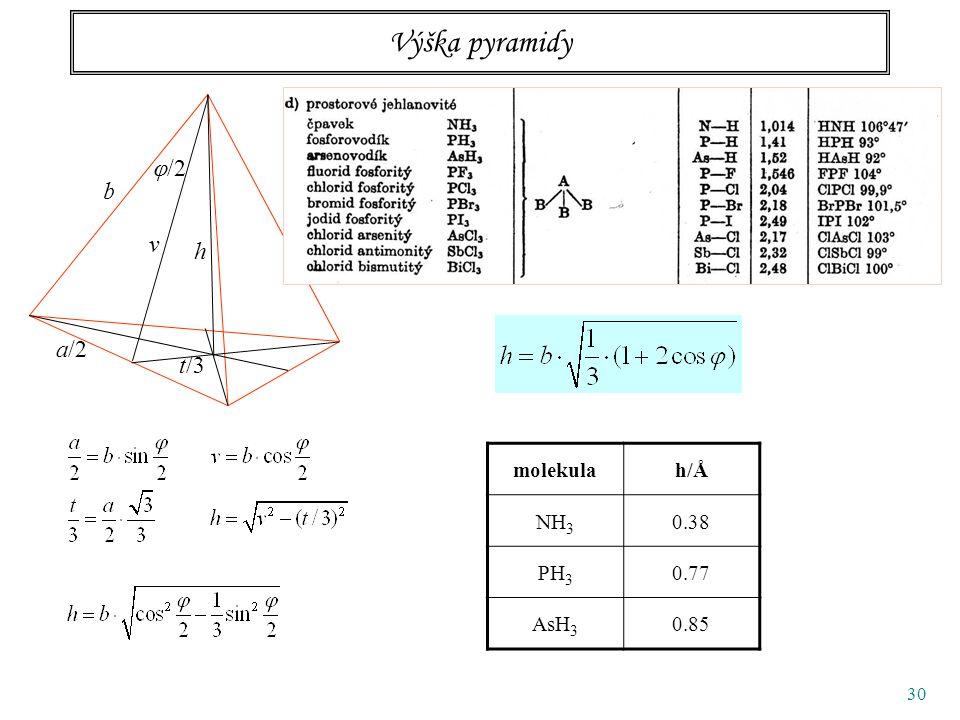 30 b h a/2 t/3  /2 v Výška pyramidy molekulah/Å NH 3 0.38 PH 3 0.77 AsH 3 0.85