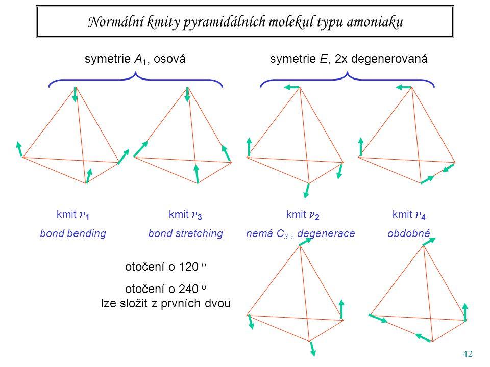 42 Normální kmity pyramidálních molekul typu amoniaku symetrie A 1, osovásymetrie E, 2x degenerovaná kmit 1 bond bending kmit 3 bond stretching kmit 4 obdobné otočení o 120 o otočení o 240 o lze složit z prvních dvou kmit 2 nemá C 3, degenerace