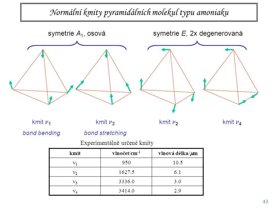 43 Normální kmity pyramidálních molekul typu amoniaku symetrie A 1, osovásymetrie E, 2x degenerovaná kmit 1 bond bending kmit 3 bond stretching kmit 2 kmit 4 Experimentálně určené kmity kmitvlnočet/cm -1 vlnová délka/  m 1 95010.5 2 1627.56.1 3 3336.03.0 4 3414.02.9