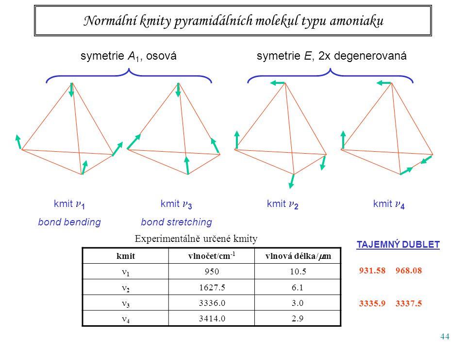 44 Normální kmity pyramidálních molekul typu amoniaku symetrie A 1, osovásymetrie E, 2x degenerovaná kmit 1 bond bending kmit 3 bond stretching kmit 2 kmit 4 Experimentálně určené kmity kmitvlnočet/cm -1 vlnová délka/  m 1 95010.5 2 1627.56.1 3 3336.03.0 4 3414.02.9 931.58 968.08 3335.9 3337.5 TAJEMNÝ DUBLET