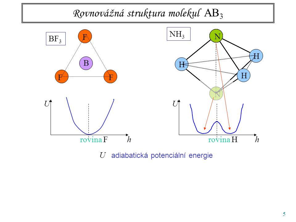 5 F F F B BF 3 U hrovina F Rovnovážná struktura molekul AB 3 U hrovina H U adiabatická potenciální energie N N NH 3 NNN NNNN N H H H