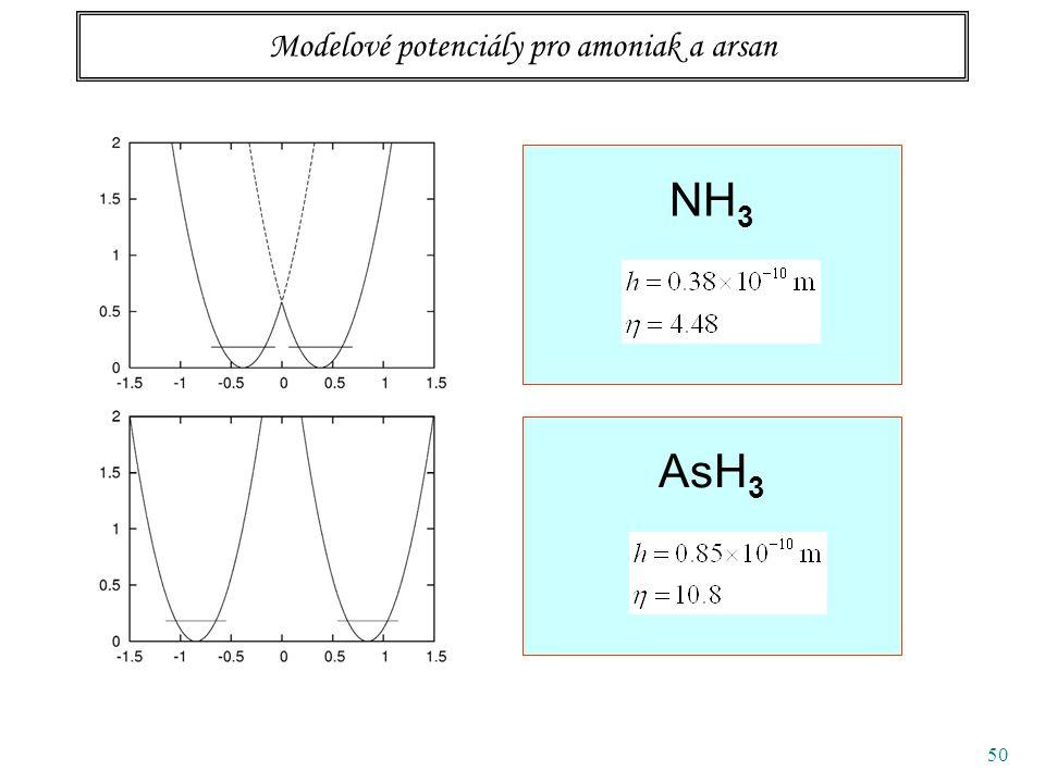 50 AsH 3 Modelové potenciály pro amoniak a arsan NH 3