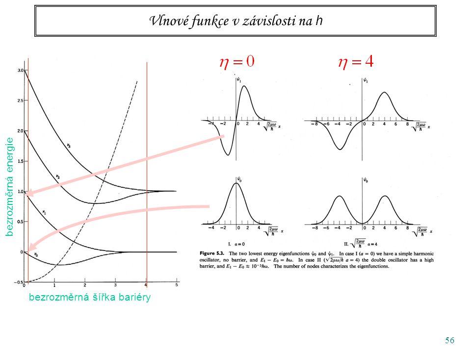 56 Vlnové funkce v závislosti na h bezrozměrná šířka bariéry bezrozměrná energie