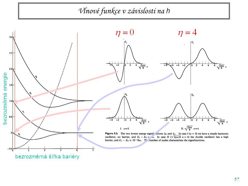 57 Vlnové funkce v závislosti na h bezrozměrná šířka bariéry bezrozměrná energie