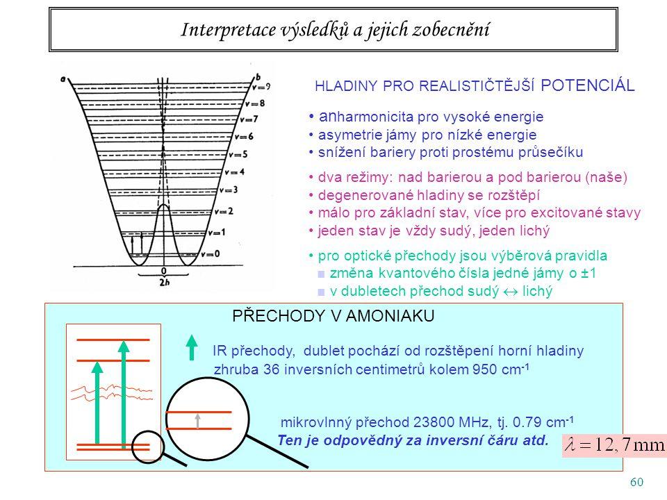 60 Interpretace výsledků a jejich zobecnění PŘECHODY V AMONIAKU IR přechody, dublet pochází od rozštěpení horní hladiny zhruba 36 inversních centimetrů kolem 950 cm -1 mikrovlnný přechod 23800 MHz, tj.