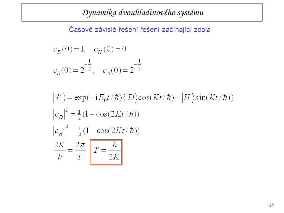 65 Dynamika dvouhladinového systému Časově závislé řešení řešení začínající zdola