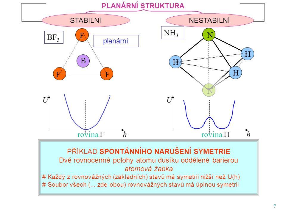 48 Role tunelování v IR spektroskopii amoniaku KVALITATIVNÍ ÚVAHA V klasické fysice jsou při energiích obě jámy odděleny.