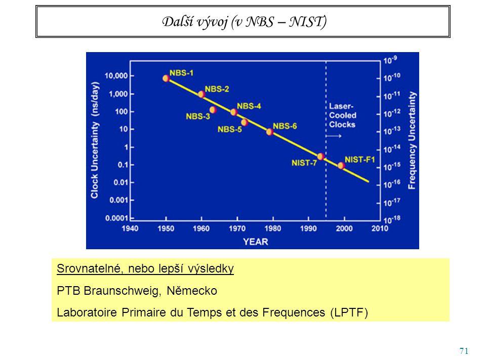 71 Další vývoj (v NBS – NIST) Srovnatelné, nebo lepší výsledky PTB Braunschweig, Německo Laboratoire Primaire du Temps et des Frequences (LPTF)