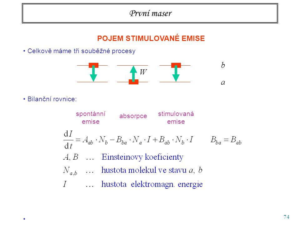 74 První maser POJEM STIMULOVANÉ EMISE Celkově máme tři souběžné procesy Bilanční rovnice: spontánní emise absorpce stimulovaná emise baba W