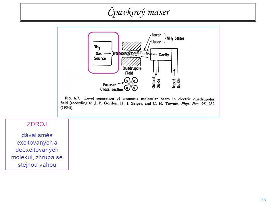 79 Čpavkový maser ZDROJ dával směs excitovaných a deexcitovaných molekul, zhruba se stejnou vahou