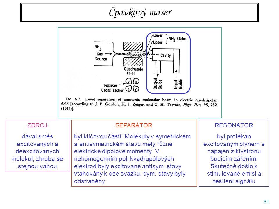 81 Čpavkový maser ZDROJ dával směs excitovaných a deexcitovaných molekul, zhruba se stejnou vahou SEPARÁTOR byl klíčovou částí.