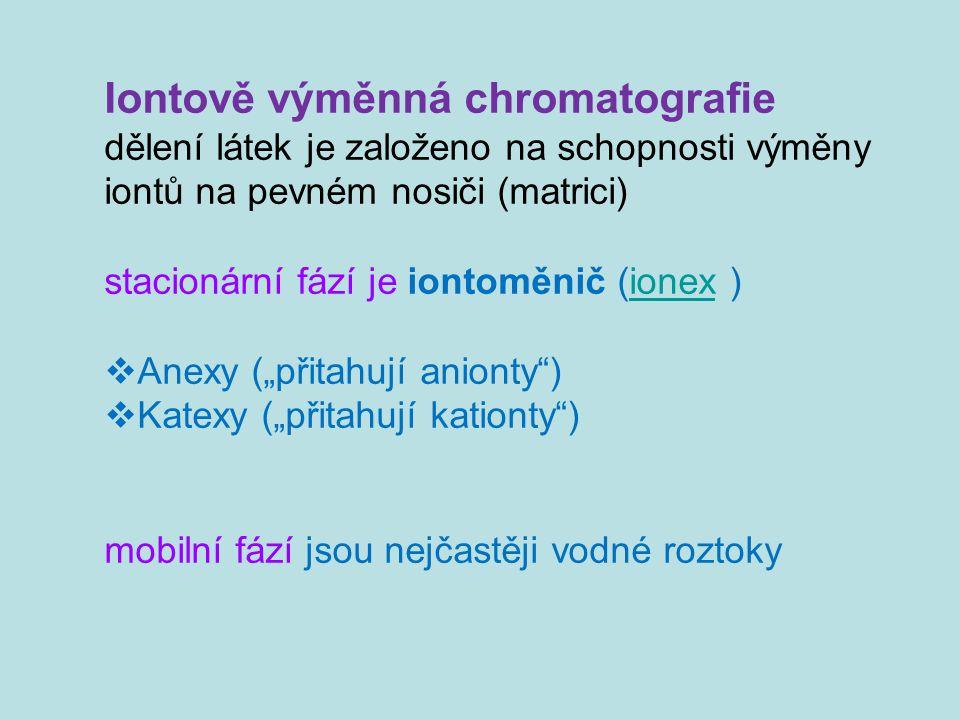 Iontově výměnná chromatografie dělení látek je založeno na schopnosti výměny iontů na pevném nosiči (matrici) stacionární fází je iontoměnič (ionex )i
