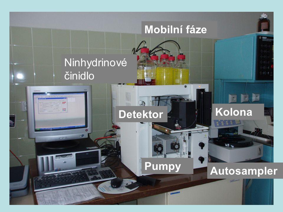 Autosampler Mobilní fáze Ninhydrinové činidlo Kolona Detektor Pumpy
