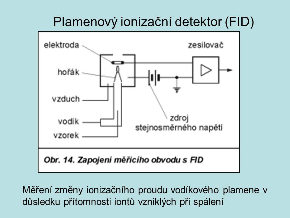 Plamenový ionizační detektor (FID) Měření změny ionizačního proudu vodíkového plamene v důsledku přítomnosti iontů vzniklých při spálení