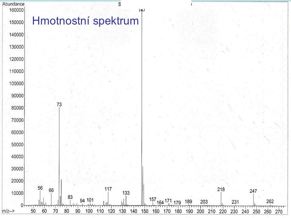 Hmotnostní spektrum