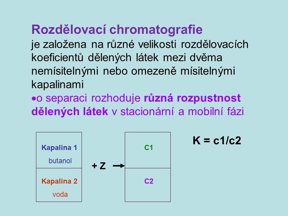 Rozdělovací chromatografie je založena na různé velikosti rozdělovacích koeficientů dělených látek mezi dvěma nemísitelnými nebo omezeně mísitelnými k