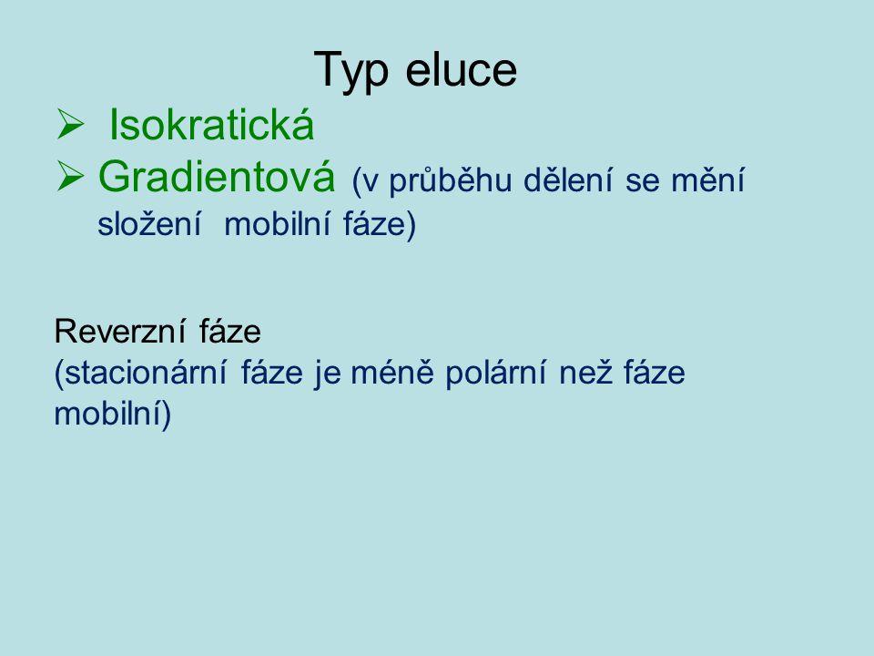 Typ eluce  Isokratická  Gradientová (v průběhu dělení se mění složení mobilní fáze) Reverzní fáze (stacionární fáze je méně polární než fáze mobilní