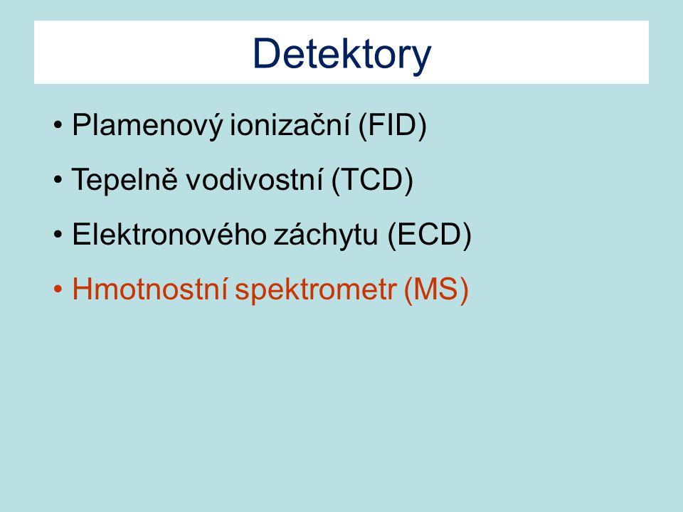 Plamenový ionizační (FID) Tepelně vodivostní (TCD) Elektronového záchytu (ECD) Hmotnostní spektrometr (MS) Detektory