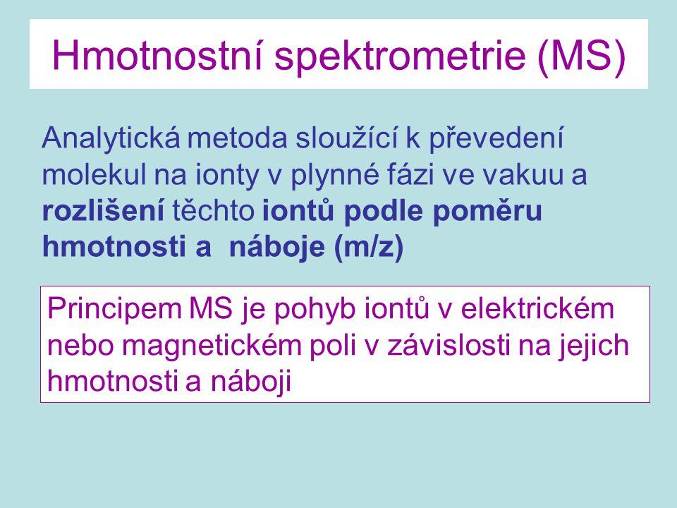 Hmotnostní spektrometrie (MS) Analytická metoda sloužící k převedení molekul na ionty v plynné fázi ve vakuu a rozlišení těchto iontů podle poměru hmo
