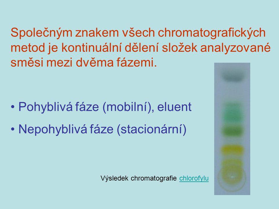 Společným znakem všech chromatografických metod je kontinuální dělení složek analyzované směsi mezi dvěma fázemi. Pohyblivá fáze (mobilní), eluent Nep