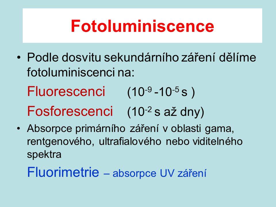 Fotoluminiscence Podle dosvitu sekundárního záření dělíme fotoluminiscenci na: Fluorescenci (10 -9 -10 -5 s ) Fosforescenci (10 -2 s až dny) Absorpce