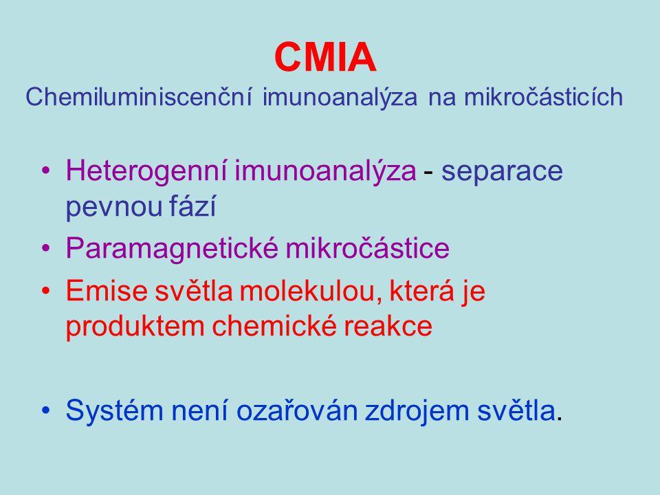 CMIA Chemiluminiscenční imunoanalýza na mikročásticích Heterogenní imunoanalýza - separace pevnou fází Paramagnetické mikročástice Emise světla moleku