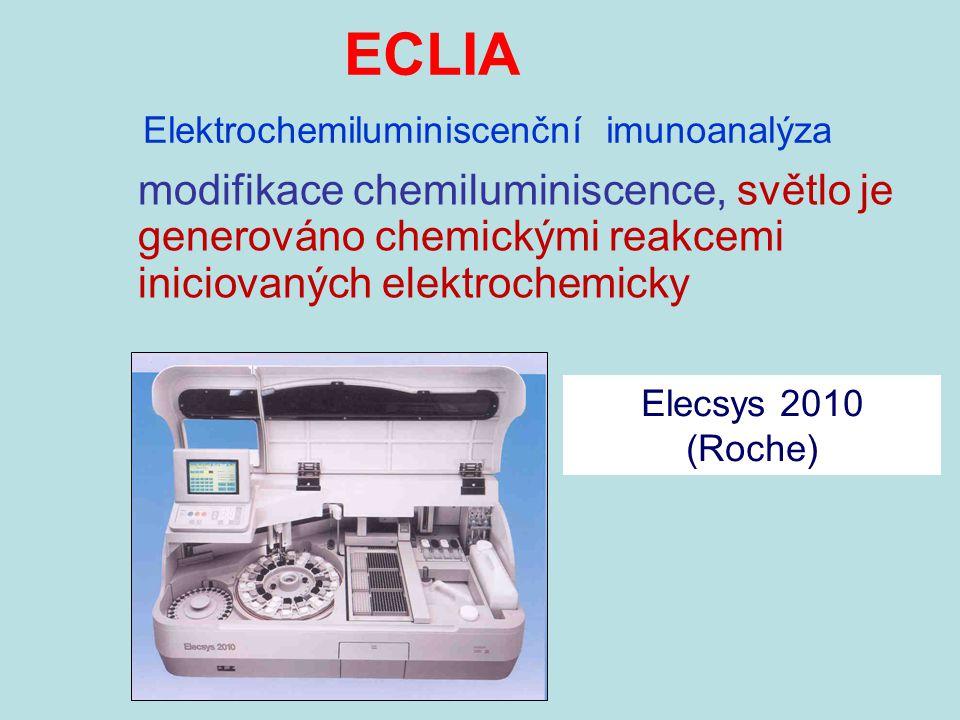 modifikace chemiluminiscence, světlo je generováno chemickými reakcemi iniciovaných elektrochemicky ECLIA Elektrochemiluminiscenční imunoanalýza Elecs