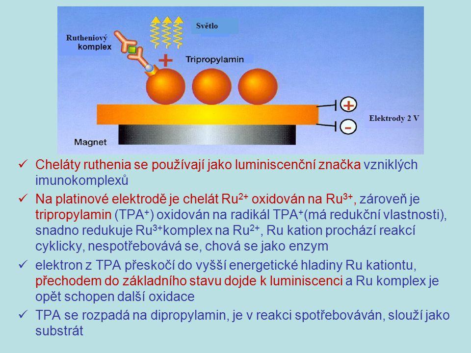 Cheláty ruthenia se používají jako luminiscenční značka vzniklých imunokomplexů Na platinové elektrodě je chelát Ru 2+ oxidován na Ru 3+, zároveň je t