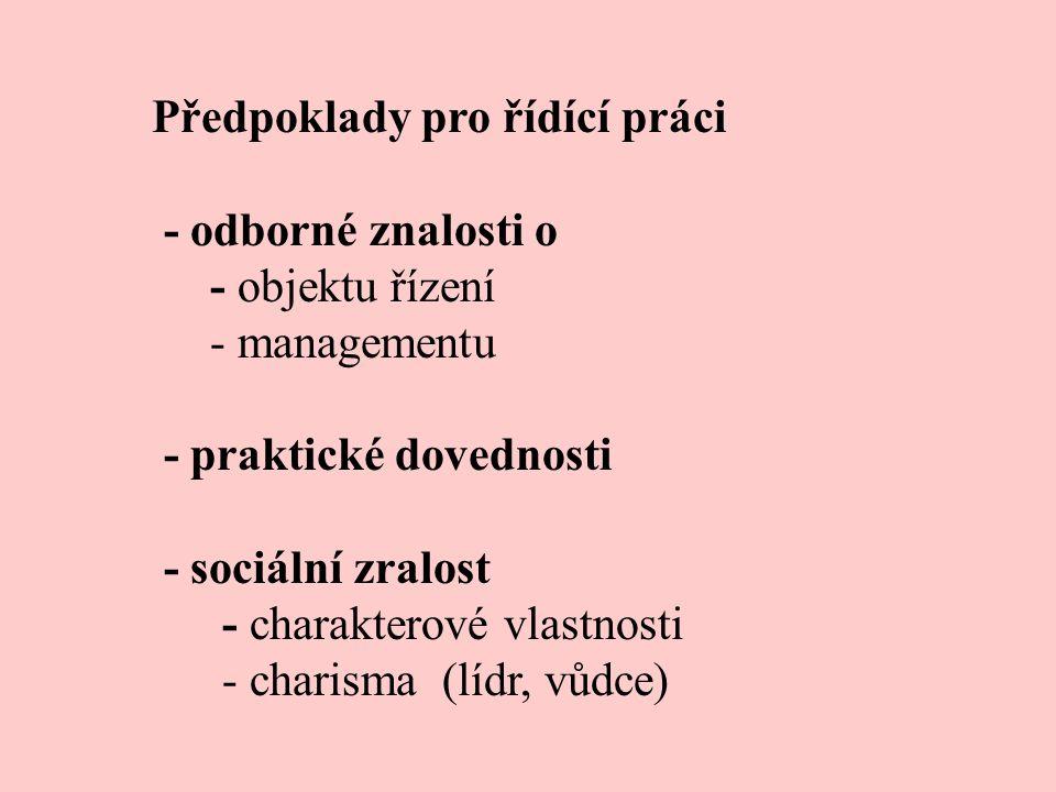 Předpoklady pro řídící práci - odborné znalosti o - objektu řízení - managementu - praktické dovednosti - sociální zralost - charakterové vlastnosti - charisma (lídr, vůdce) -