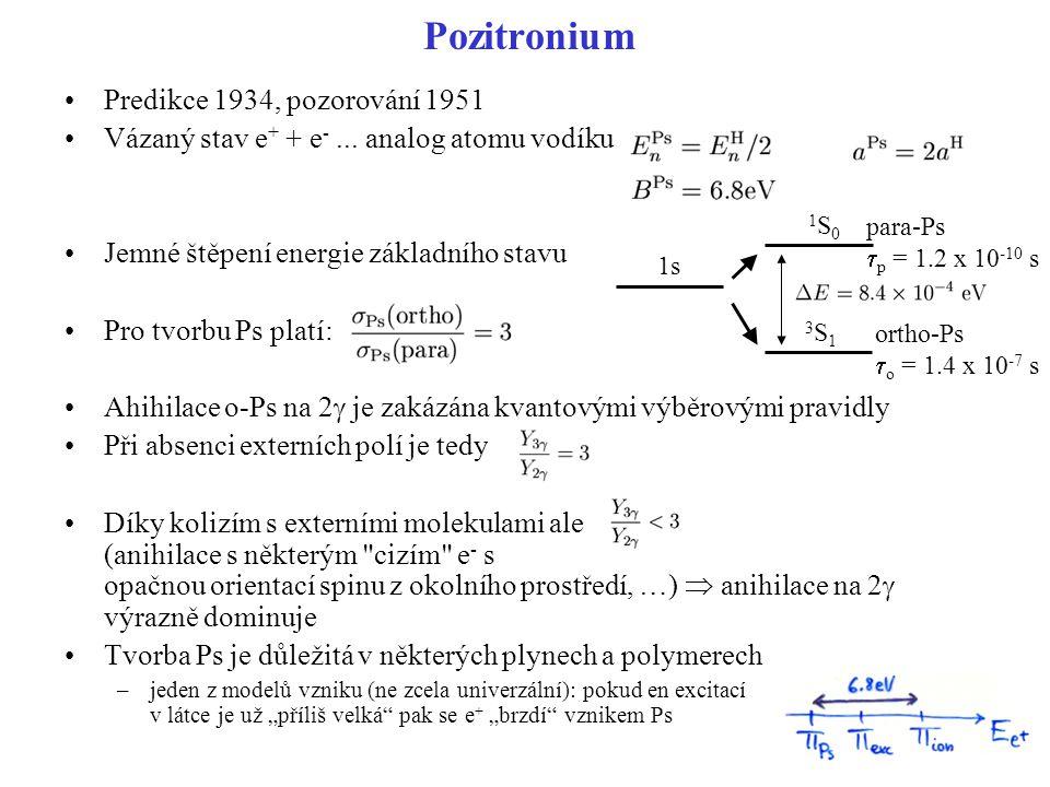 Měření dob života e + v látkách Zajímavé situace Zachycení e + v poruše mříže Vytvoření Ps 1.28 MeV  START  = 2.62y Termalizace (~10 -12 s) Difuze (~10 -10 s) e+e+ 511 keV  STOP e-e- 100 nm – 1 mm  = 100-300 ps