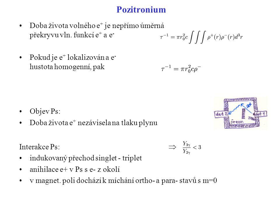 Měření dalších veličin Informace o e + lze získat měřením Doby života v látce (viz výše) Úhlových korelací anihilačních fotonů (  ~ 5 – 20 mrad) Dopplerovského rozšíření anihilační linky (ve směru x) Je-li ve směru osy x přiloženo el.