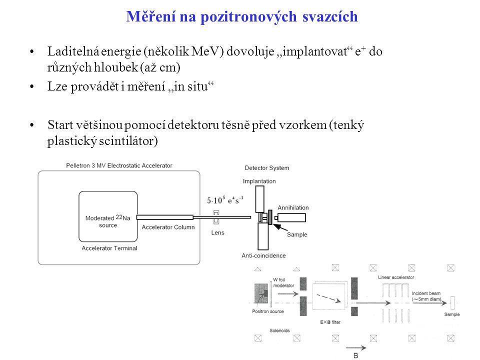 3D scaning positron microprobe Pulzní zdroj e + (10 10 s -1 ) – délka pulzu < 100 ps E = 1 – 50 keV – hloubka do 1  m Koncentrace v objemu 0.025  m -3