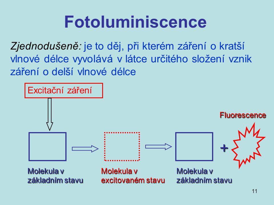 11 Fotoluminiscence Excitační záření Molekula v základním stavu Molekula v excitovaném stavu Molekula v základním stavu + Fluorescence Zjednodušeně: j